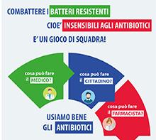 antibiotico-resistenza-ars.png